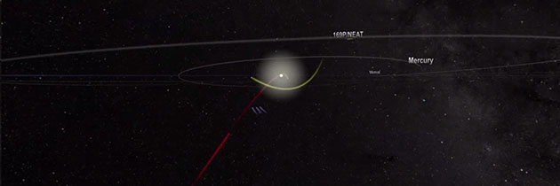 3000 comets in 17 years. Is it much?