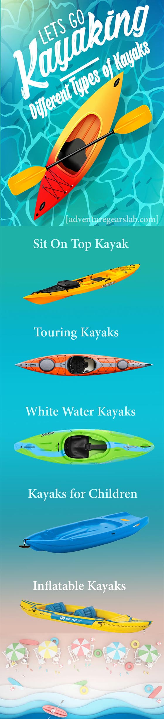 Different types of kayak